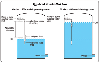 Detailedresult further Hydraulic Jack Principle likewise Intensive Recirculating Aquaculture Systems Ras likewise Control Of Dynamixel Mx28r Via Rs485 moreover Troubleshooting Hydrostatic Systems. on pump schematic