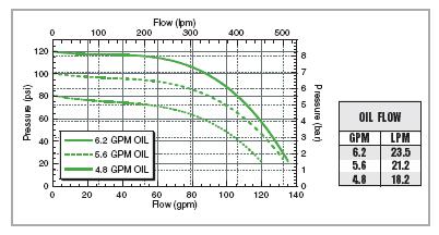 schematics car wash car plans wiring diagram