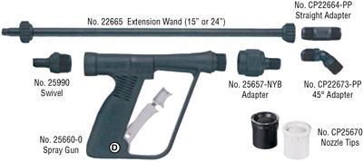 Teejet Spraying Systems Lawn Spray Gun Only Dultmeier