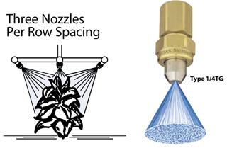 Teejet Spraying Systems Full Cone Spray Tip Brass 1