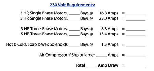 230 Volt Electrical Requirements for Self-Serve Carwash