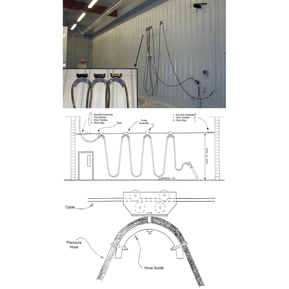 Dultmeier Sales Car Wash Bay Hose Trolley System