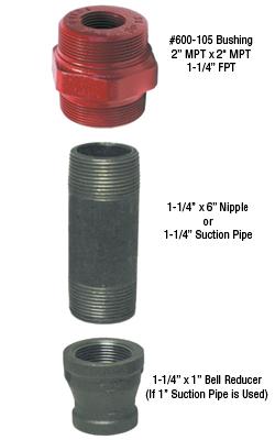 Drum Barrel Adapter Bushing Amp Suction Pipe Dultmeier Sales